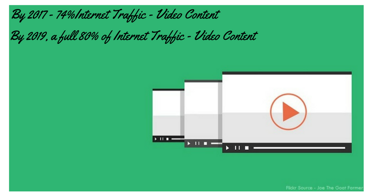 Video Content Growth