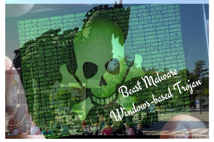Beast Malware