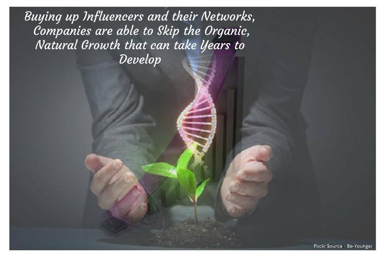 Skipping Organic Growth