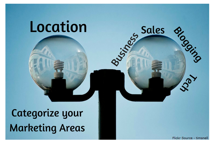 Categorize your Marketing Areas