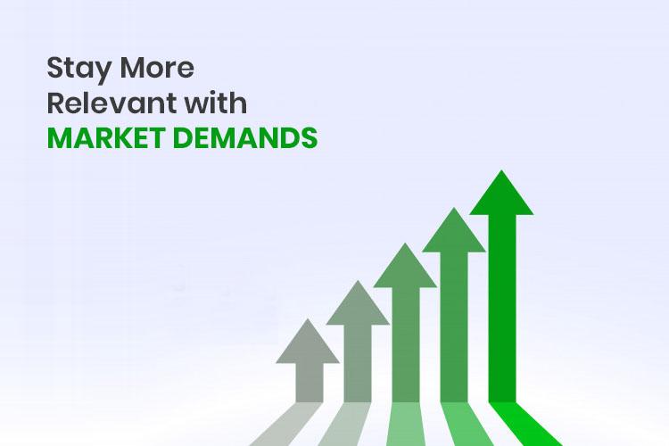 AWS Certification Market