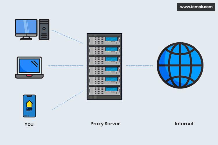 создать свой хостинг сервер дома