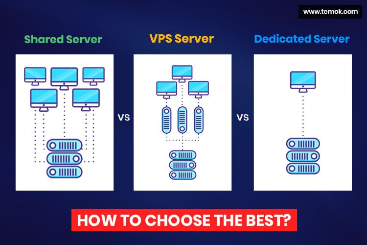 бесплатный хостинг зм серверов кс