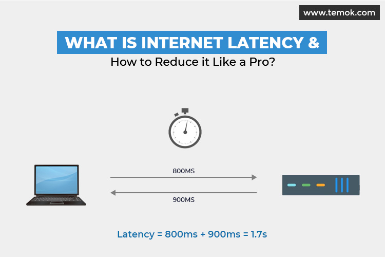 What is Internet Latency and How to Reduce it Like a Pro?