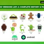 Android Version List: A Complete History and Features
