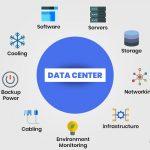 Datacenter or Data Center: Both Means Same Large Buildings for Servers
