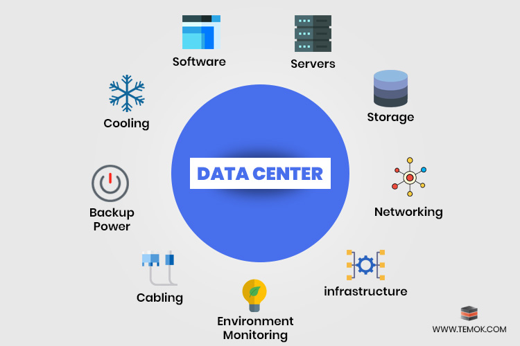 Datacenter or Data Center: Both Means Same Large Buildings for Servers