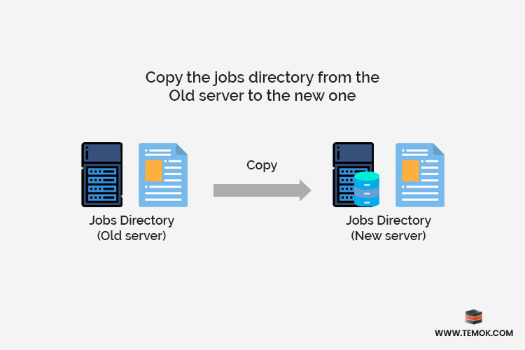 move or copy Jenkins from one server to another