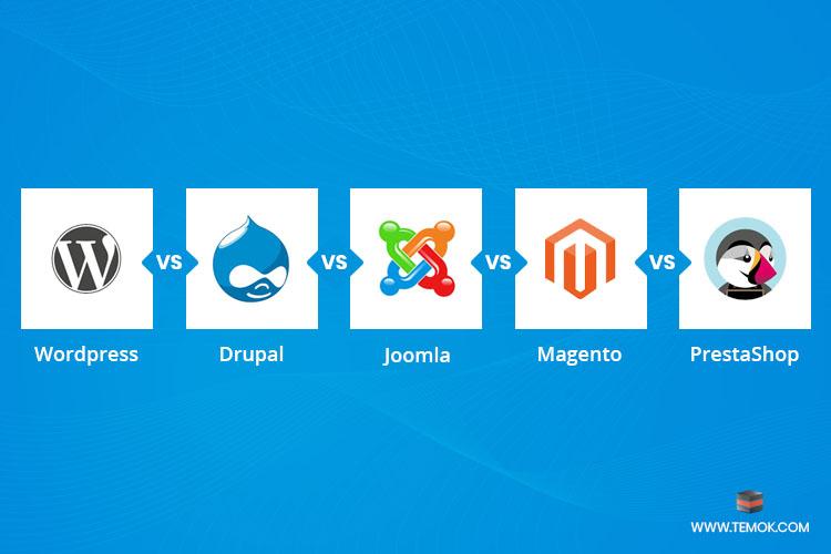 WordPress vs Drupal vs Joomla vs Magento vs Prestashop