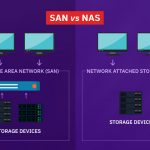 SAN vs NAS: The Comprehensive Guide with A Detailed Comparison