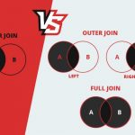 Inner Join Vs Outer Join: Examples with SQL Queries