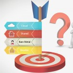 How to Choose right web hosting infographic